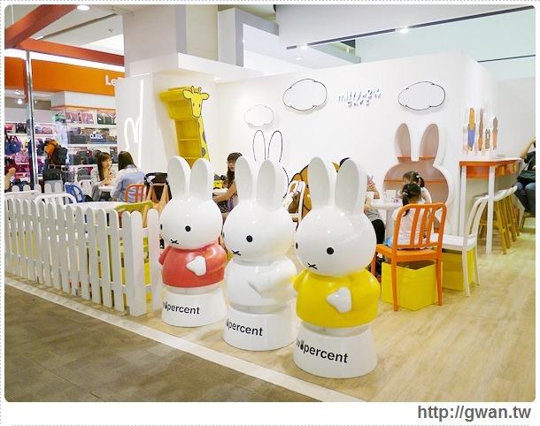 MiffyX2% CAFE-米飛兔-卡通主題餐廳-Miffy主題咖啡-親子餐廳-台北-板橋-中和環球-環球購物中心-Global Mall-Miffy 60歲-生日快樂-Miffy 60週年特展-比利時鬆餅-3-141-1