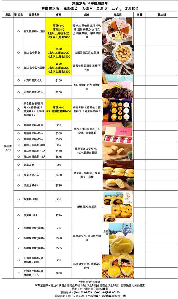 20170911210527 11 - 熱血採訪 | 台中齊益烘焙坊 — 七重奏乳酪蛋糕、綜合糕點派對、曲奇佐水滴餅乾