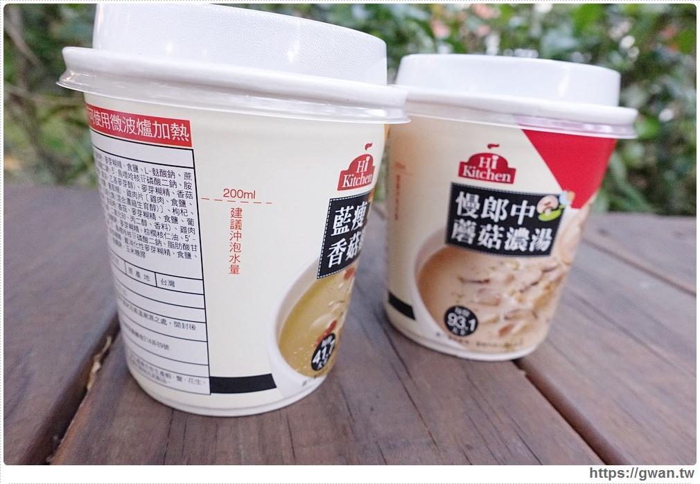20171116191912 5 - 台中萊爾富推出很鬧的藍瘦香菇雞湯–喝完到底會不會香菇!!??