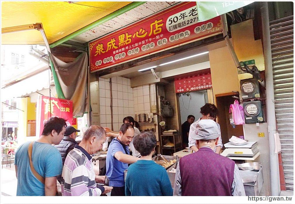 泉成點心店 | 鴨母寮市場70年老店,麵食、炸物、現做手工丸,太晚來就買不到了!!
