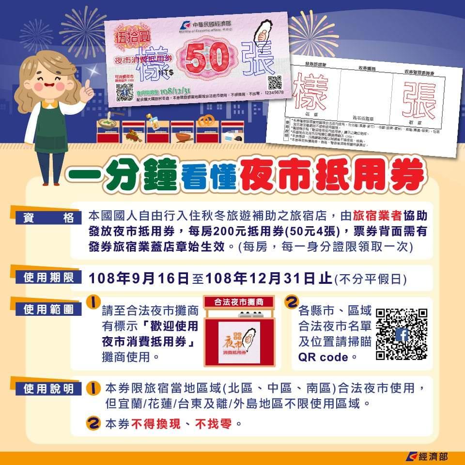 夜市200元消費券 秋冬國旅補助