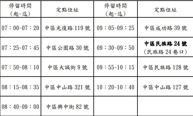 20200110233030 18 - 2020台中春節、國定假日垃圾車清運時間表,大台中地區倒垃圾時間地點整理!