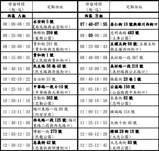 20200110233037 89 - 2020台中春節、國定假日垃圾車清運時間表,大台中地區倒垃圾時間地點整理!
