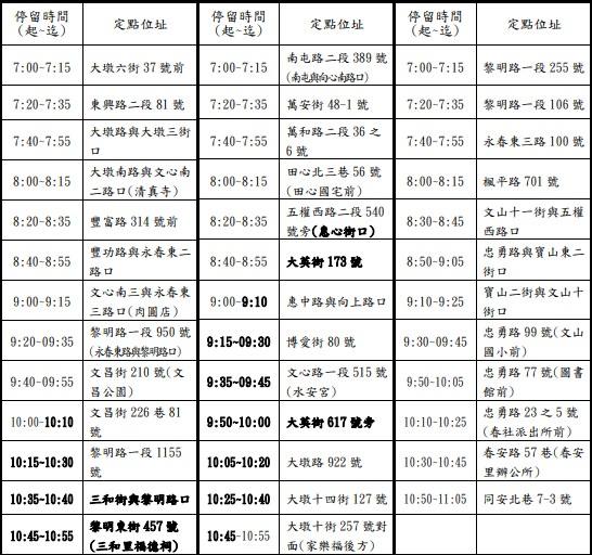 20200110233043 12 - 2020台中春節、國定假日垃圾車清運時間表,大台中地區倒垃圾時間地點整理!