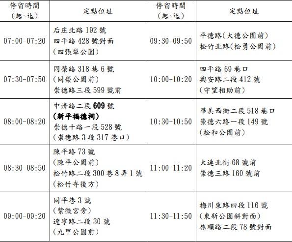 20200110233044 29 - 2020台中春節、國定假日垃圾車清運時間表,大台中地區倒垃圾時間地點整理!