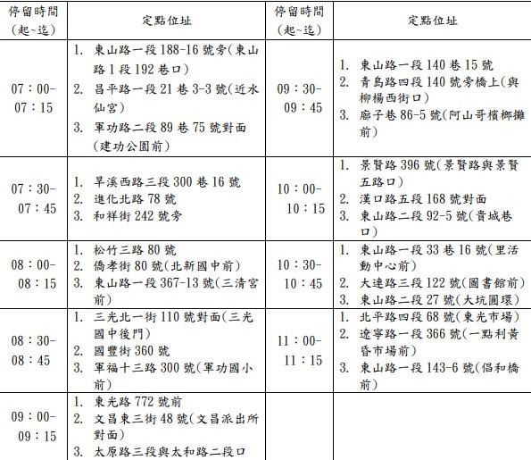 20200110233045 86 - 2020台中春節、國定假日垃圾車清運時間表,大台中地區倒垃圾時間地點整理!