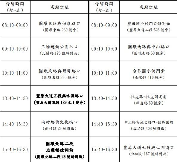 20200110233047 32 - 2020台中春節、國定假日垃圾車清運時間表,大台中地區倒垃圾時間地點整理!