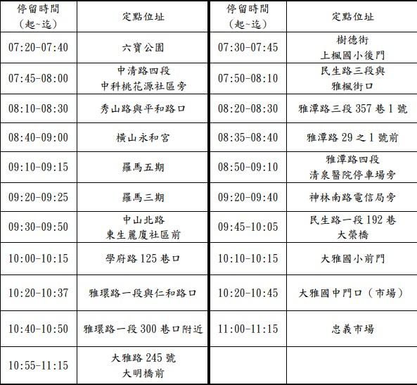 20200110233050 21 - 2020台中春節、國定假日垃圾車清運時間表,大台中地區倒垃圾時間地點整理!