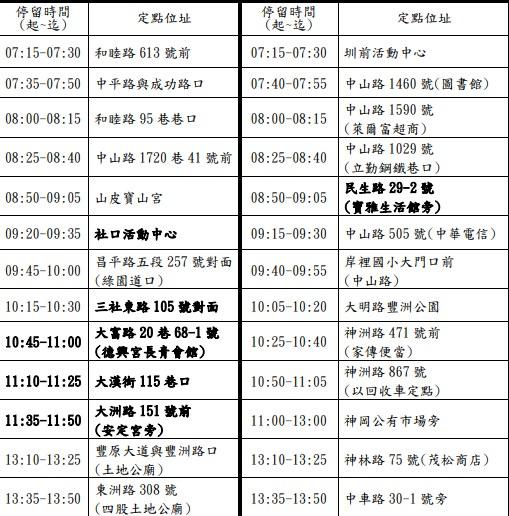 20200110233051 16 - 2020台中春節、國定假日垃圾車清運時間表,大台中地區倒垃圾時間地點整理!