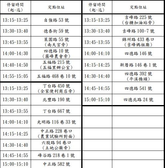 20200110233054 43 - 2020台中春節、國定假日垃圾車清運時間表,大台中地區倒垃圾時間地點整理!