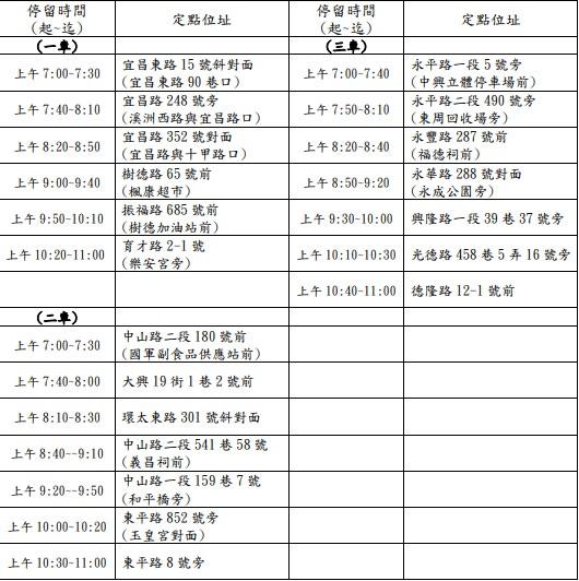 20200110233055 33 - 2020台中春節、國定假日垃圾車清運時間表,大台中地區倒垃圾時間地點整理!