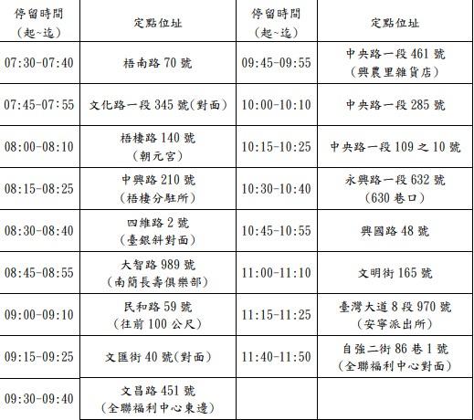 20200110233102 85 - 2020台中春節、國定假日垃圾車清運時間表,大台中地區倒垃圾時間地點整理!