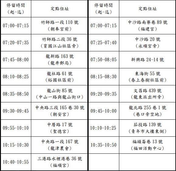 20200110233103 67 - 2020台中春節、國定假日垃圾車清運時間表,大台中地區倒垃圾時間地點整理!