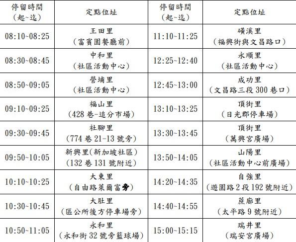 20200110233104 29 - 2020台中春節、國定假日垃圾車清運時間表,大台中地區倒垃圾時間地點整理!