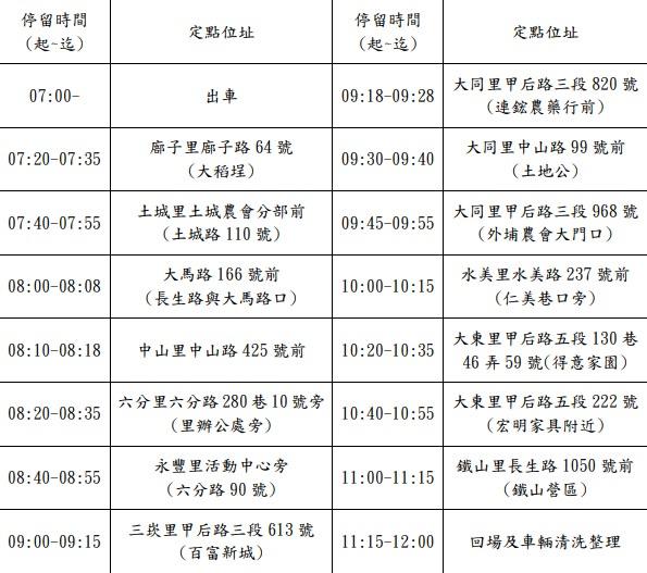 20200110233106 23 - 2020台中春節、國定假日垃圾車清運時間表,大台中地區倒垃圾時間地點整理!