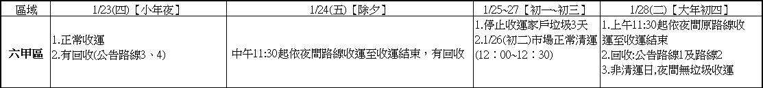 台南春節倒垃圾 台南過年垃圾車