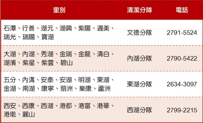 台北春節倒垃圾 台北過年垃圾車