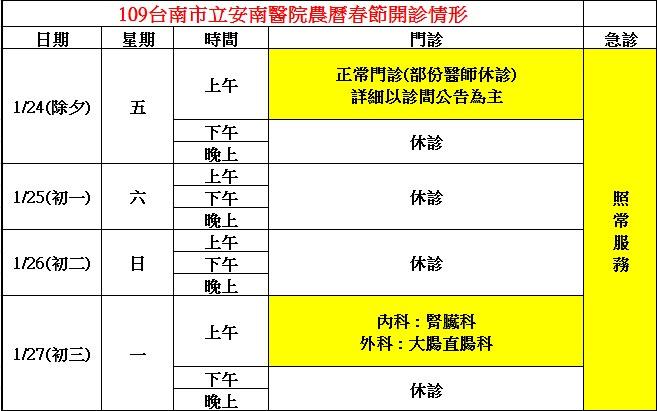 台南醫院過年門診 類流感門診