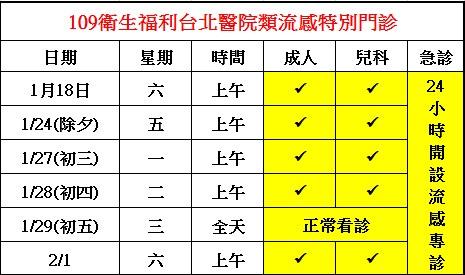 台北醫院過年門診 類流感門診