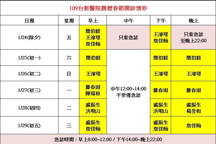 台中醫院過年門診 類流感門診