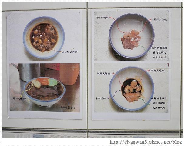台南-中西區-國華街-一味品-富盛號-黑碗粿-魚羹-火燒蝦-溫體豬肉-老店-三代傳承-市場-13-001-1