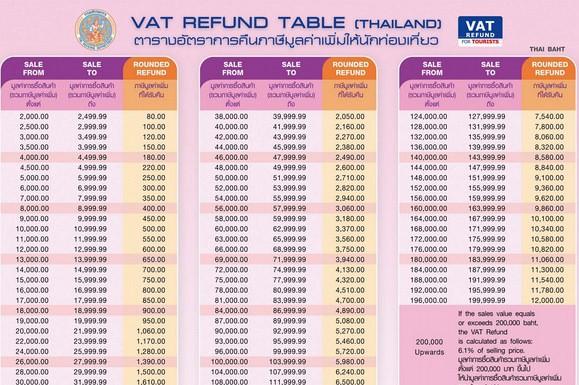 泰國-清邁-Maya百貨-Naraya-曼谷包-退稅單-退稅教學-退稅流程-機場退稅-Vat Refund-Tax Free-Tax Refund-出入境表填寫-落地簽-泰國落地簽-落地簽注意事項-泰國機場-23-416-1